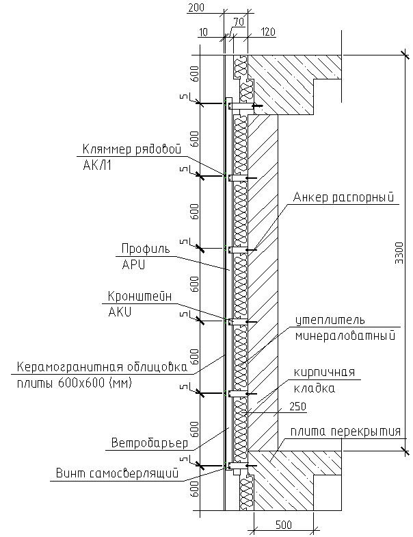 вентилируемый фасад размеры